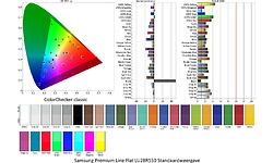 Samsung Premium Line Flat LU28R550
