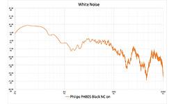 Philips PH805 Black