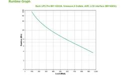 APC Pro BR1600SI
