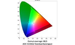 AOC CU34G2
