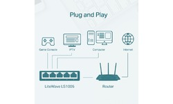 TP-Link LiteWave 5-port LS1005