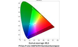 Philips P Line 346P1CRH