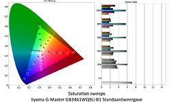 Iiyama G-Master GB3461WQSU-B1