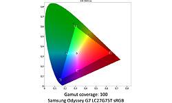 Samsung Odyssey G7 LC27G75T