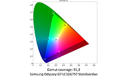 Samsung Odyssey G7 LC32G75T