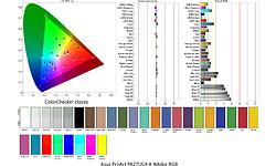 Asus ProArt PA27UCX-K
