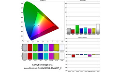 Asus Zenbook 14 UM425IA-AM005T