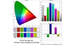 HP Pavilion x360 14-dw0955nd (1C4G1EA)