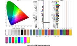 AOC AGON PD27