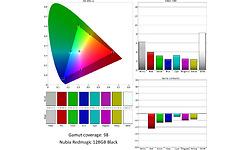 Nubia Redmagic 6 128GB Black