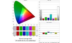 ZTE AXON 30 Ultra 5G 128GB Black