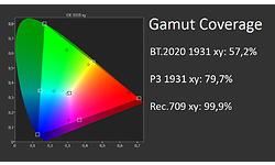 LG UltraGear 24GN650