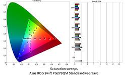 Asus ROG Swift PG279QM