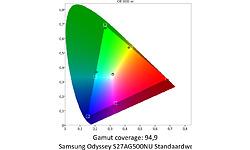 Samsung Odyssey S27AG500NU