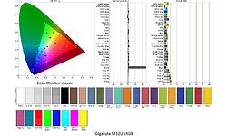 Gigabyte M32U
