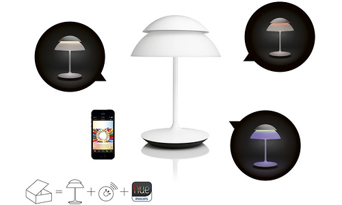 Philips Hue Beyond Table Lamp Starter Set + Bridge