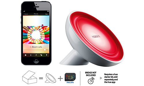 Philips Hue Living Colors Bloom White Single Pack
