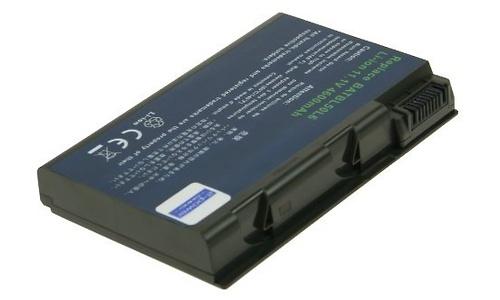 2-Power CBI2003A