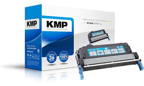 KMP H-T91 Cyan