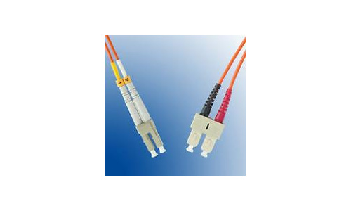 MicroConnect FIB422015