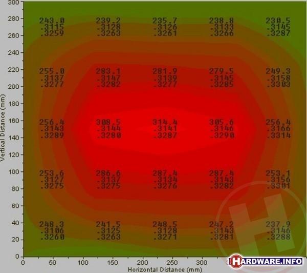 Radiometrische dating aardeleeftijd