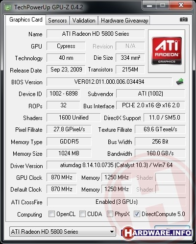 ATI Radeon HD 5870 Triple CrossFireX