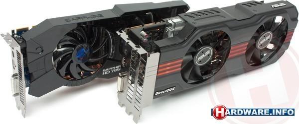 AMD Radeon HD 7950 CrossFireX