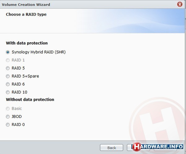 Synology DiskStation DS1512+