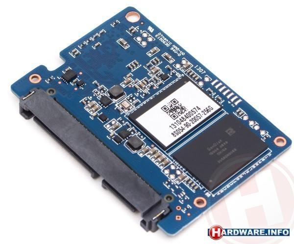 Sandisk Ultra Plus 256GB (desktop kit)