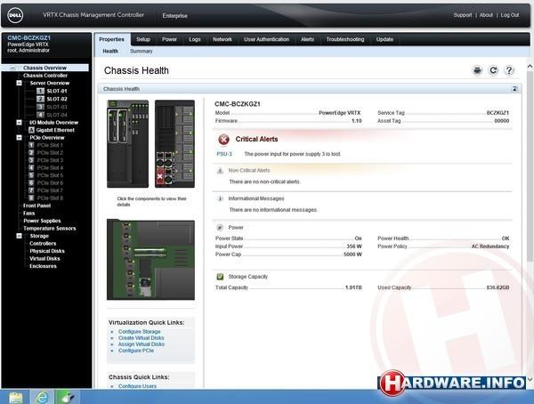 Dell PowerEdge VRTX