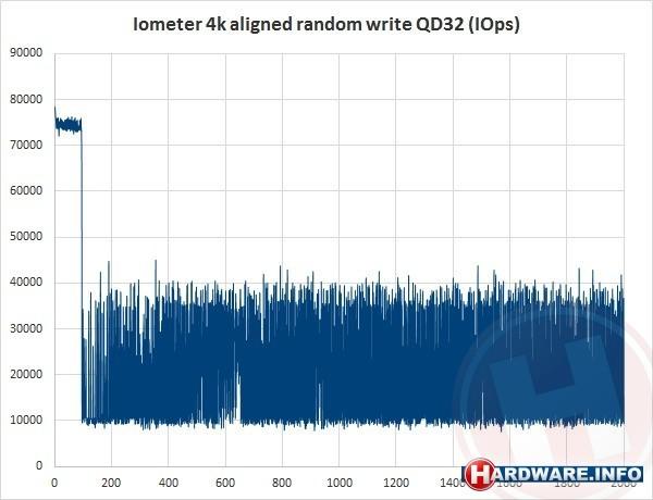 Plextor M6S 128GB