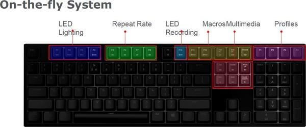 Cooler Master MasterKeys Pro L RGB MX Red