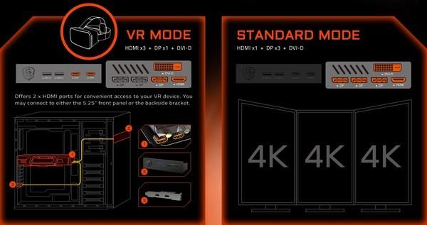 Gigabyte GeForce GTX 1080 Xtreme Gaming Premium Pack 8GB