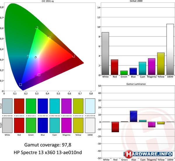 HP Spectre X360 13-ae010nd (2PM50EA)