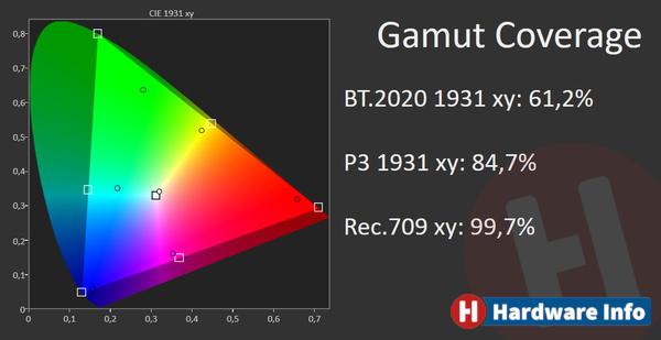 Samsung UE55RU7472U